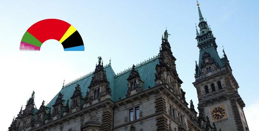 Rathaus Hamburg (Foto: pixabay.com) und Sitzverteilung 2019 in der Hamburgischen Bürgerschaft.