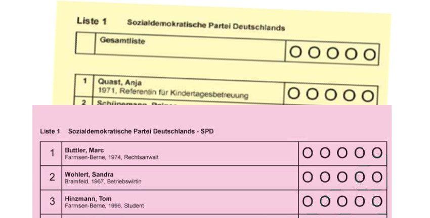 Stimmzettel für die Wahl der Bezirksversammlung Wandsbek am 26.05.2019, Wahlkreis 3 – Farmsen-Berne und Bramfeld-Nord